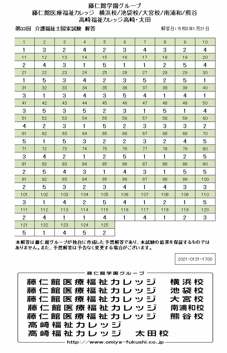 回 国家 解答 33 士 速報 福祉 社会 試験